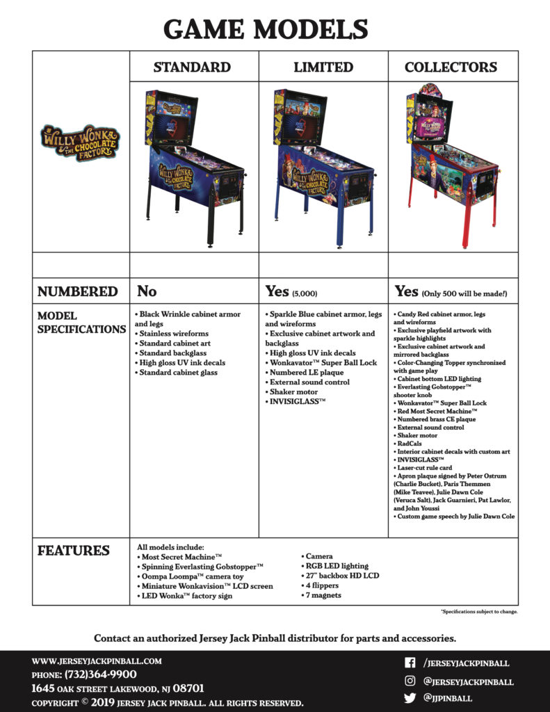Willy Wonka pinball machine features matrix